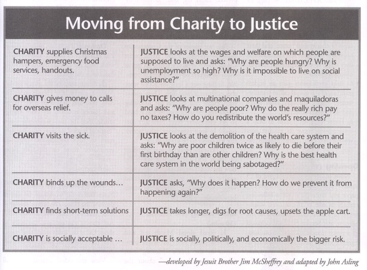 Charity - Justice
