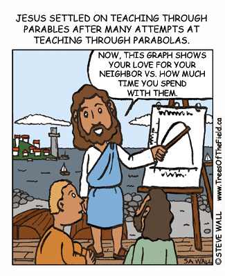 How do parabolas help us in real life?