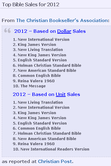 Top Bible Sales 2012