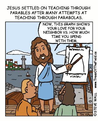 Trees of the Field - Teaching Parabolas - Steve Wall