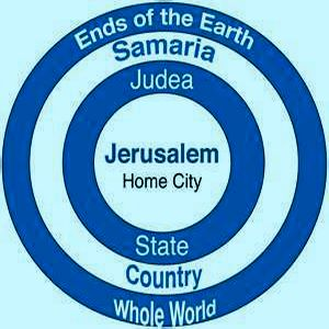 Most of us think of the verse in terms of ever expanding distances from our home city, but the disciples would have heard something entirely different with the mention of Samaria