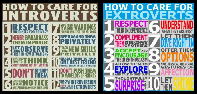 Caring for Introverts and Extroverts