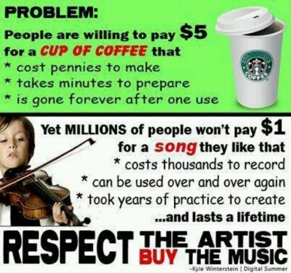 Respect the Artist Buy The Music