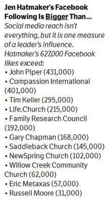 Sidebar from Christianity Today. See first item in today's link list.